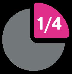 1-ketvirtis-gyventojų-vidurių užkietėjimas